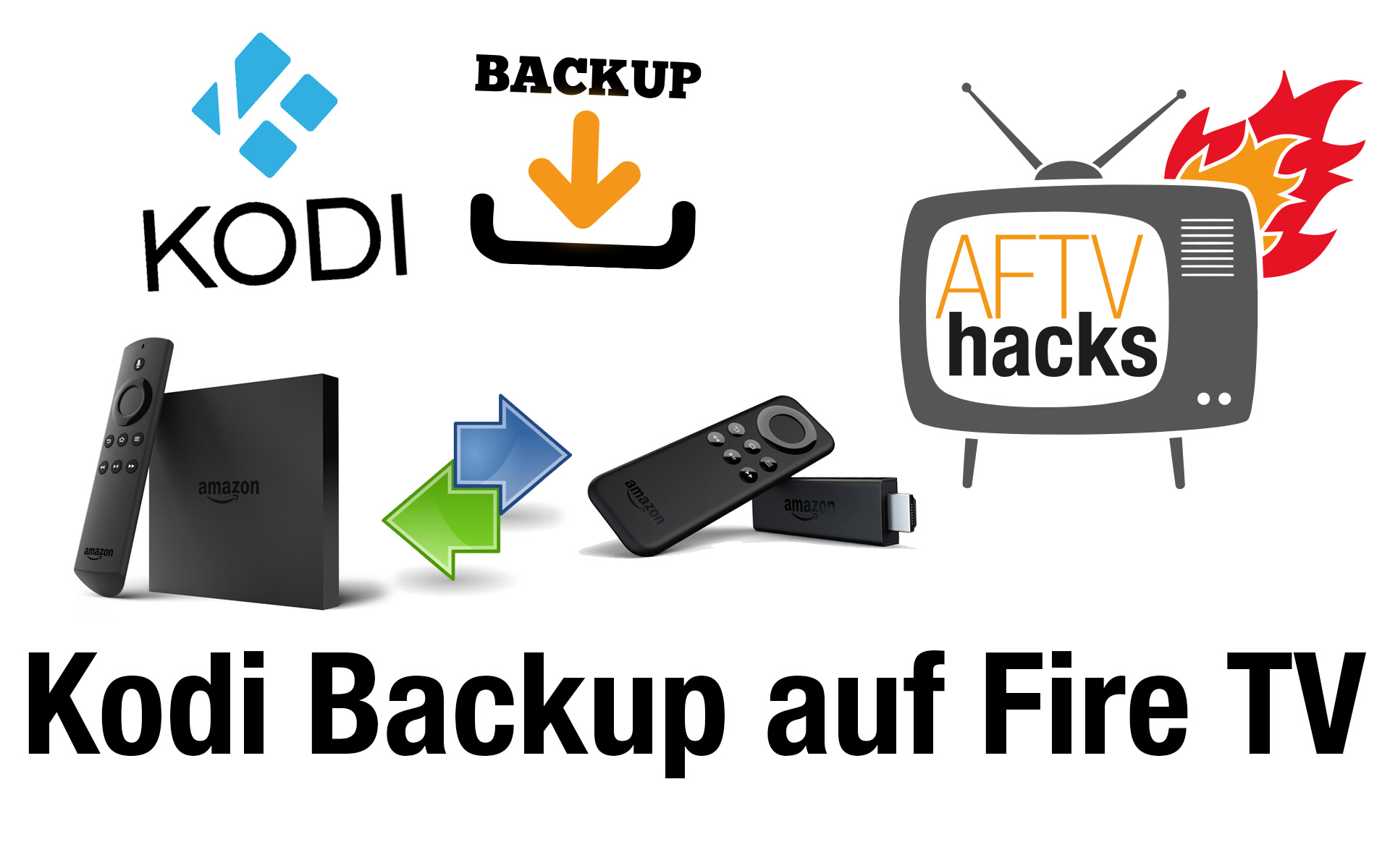 Kodi Backup erstellen & auf gleichem / anderem Fire TV zurücksichern<
