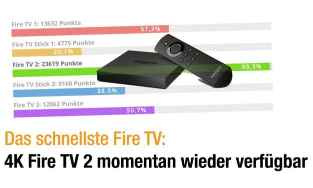 Tipp: Das schnelle 4k Fire TV 2 ist wieder bei amazon verfügbar
