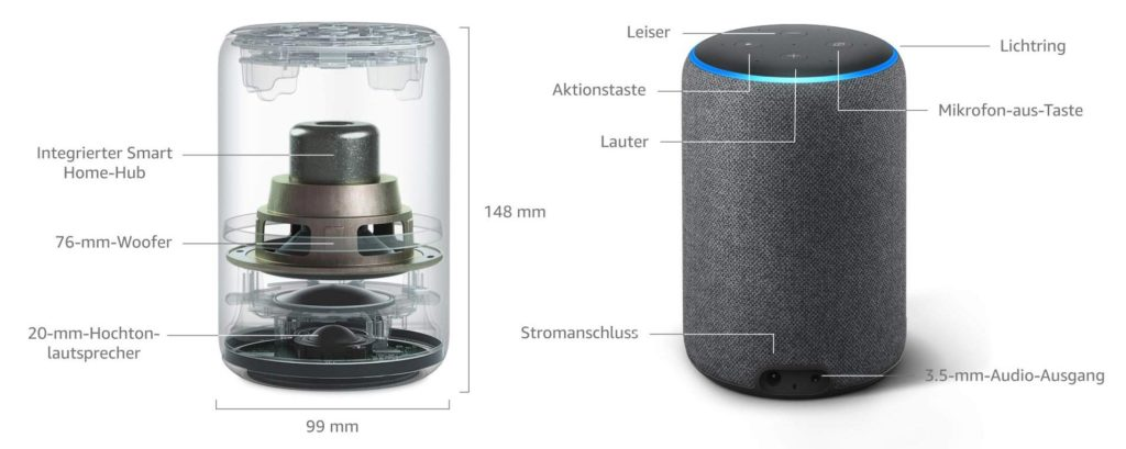 Technische Daten amazon echo plus Generation 2